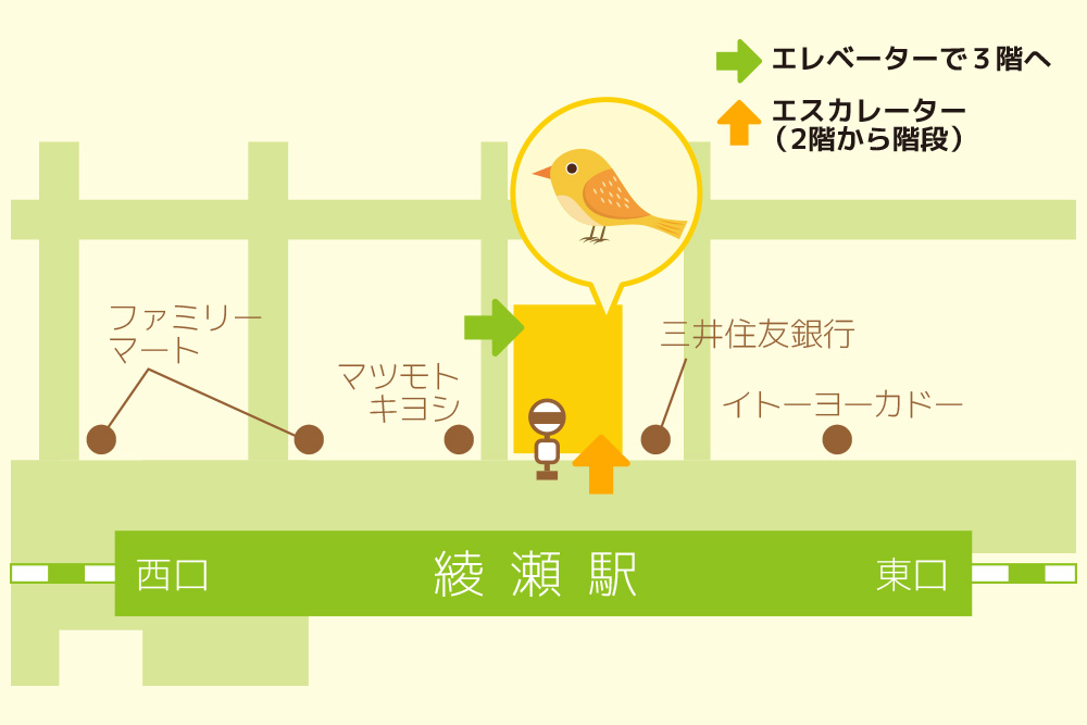 綾瀬駅東口/西口から徒歩1分の場所にあり、アクセスも便利なクリニックです。